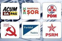 Партии отчитались о расходах в первую неделю избирательной кампании